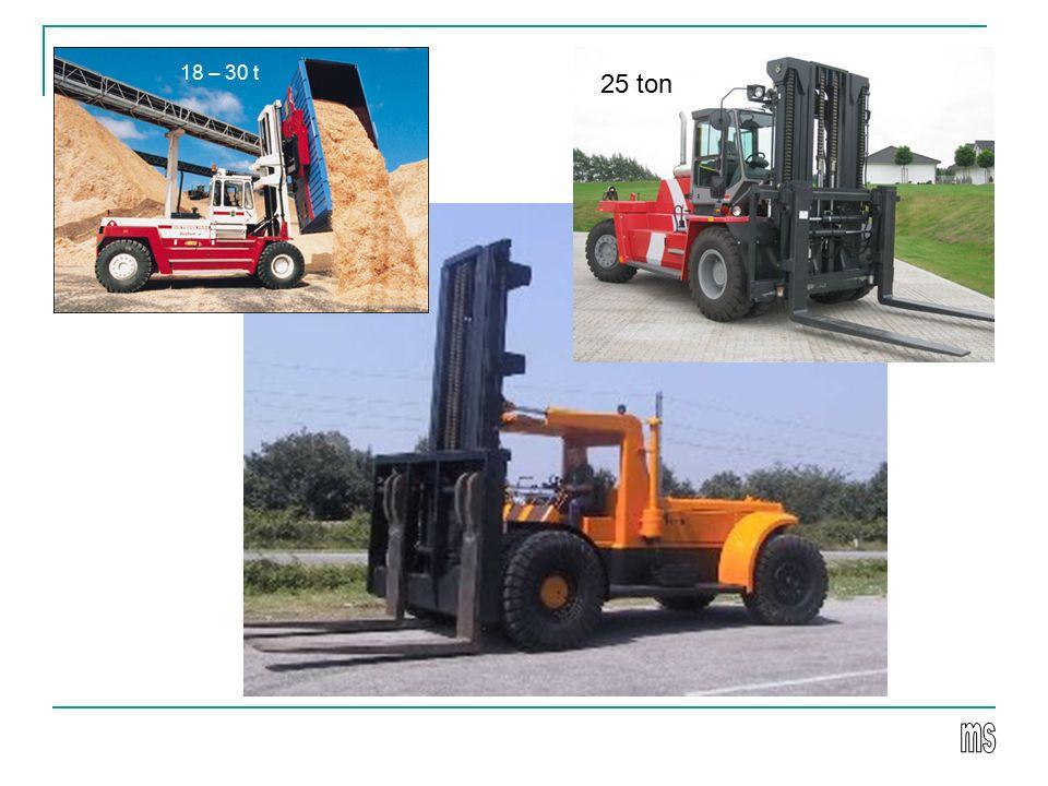 18 – 30 t 25 ton ms