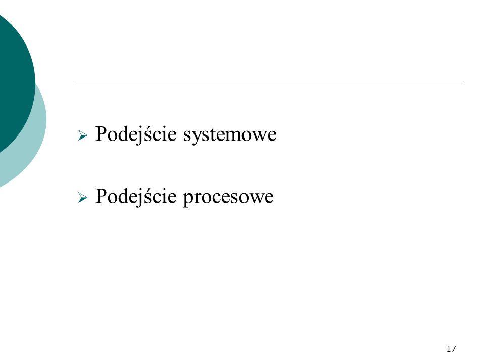 Podejście systemowe Podejście procesowe