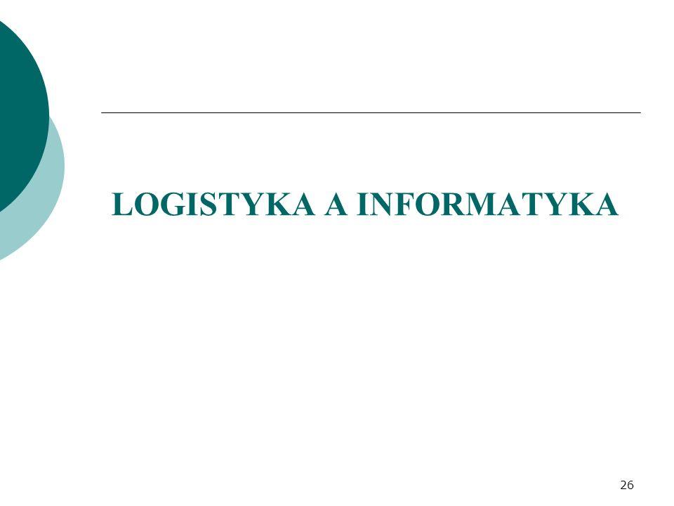 LOGISTYKA A INFORMATYKA