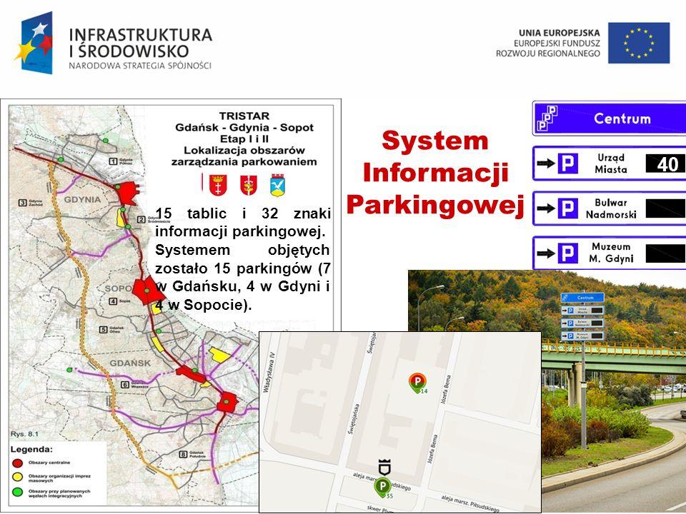 System Informacji Parkingowej