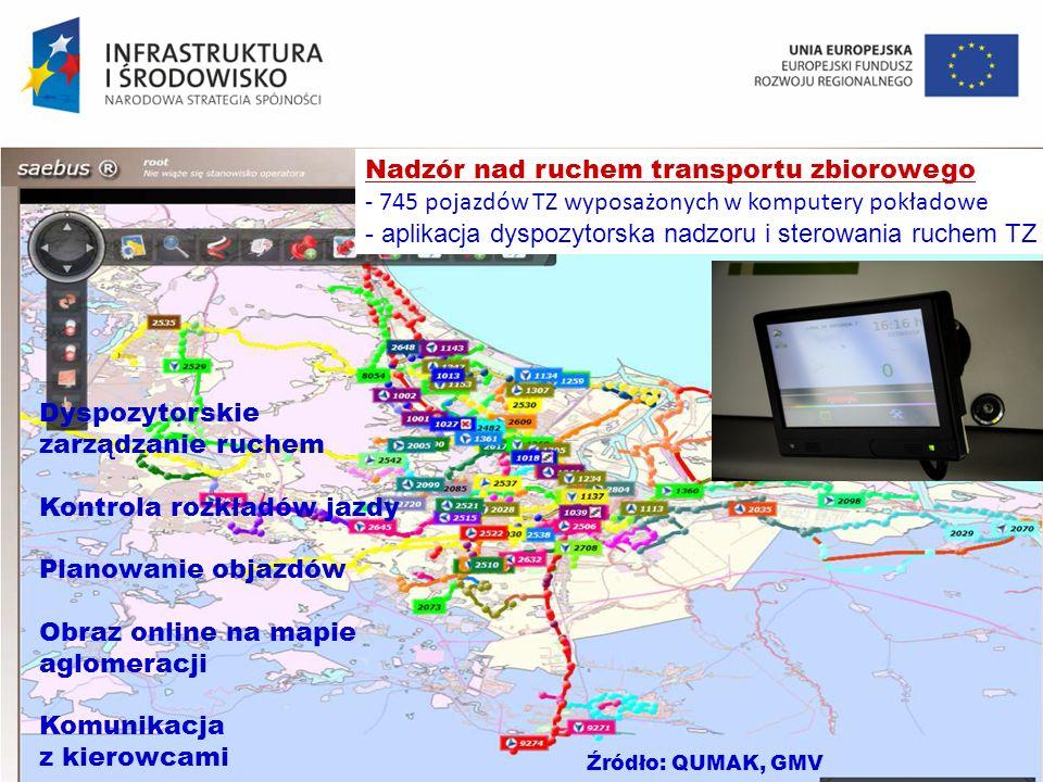 Nadzór nad ruchem transportu zbiorowego