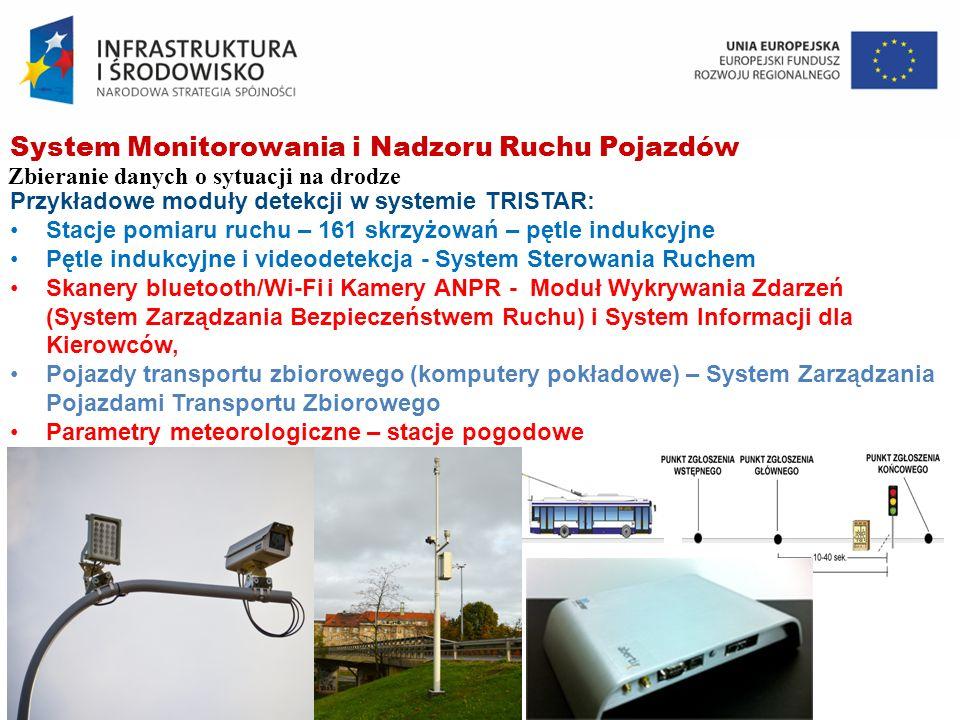 System Monitorowania i Nadzoru Ruchu Pojazdów