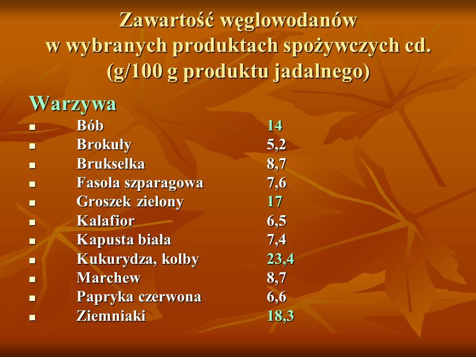 Zawartość węglowodanów w wybranych produktach spożywczych cd