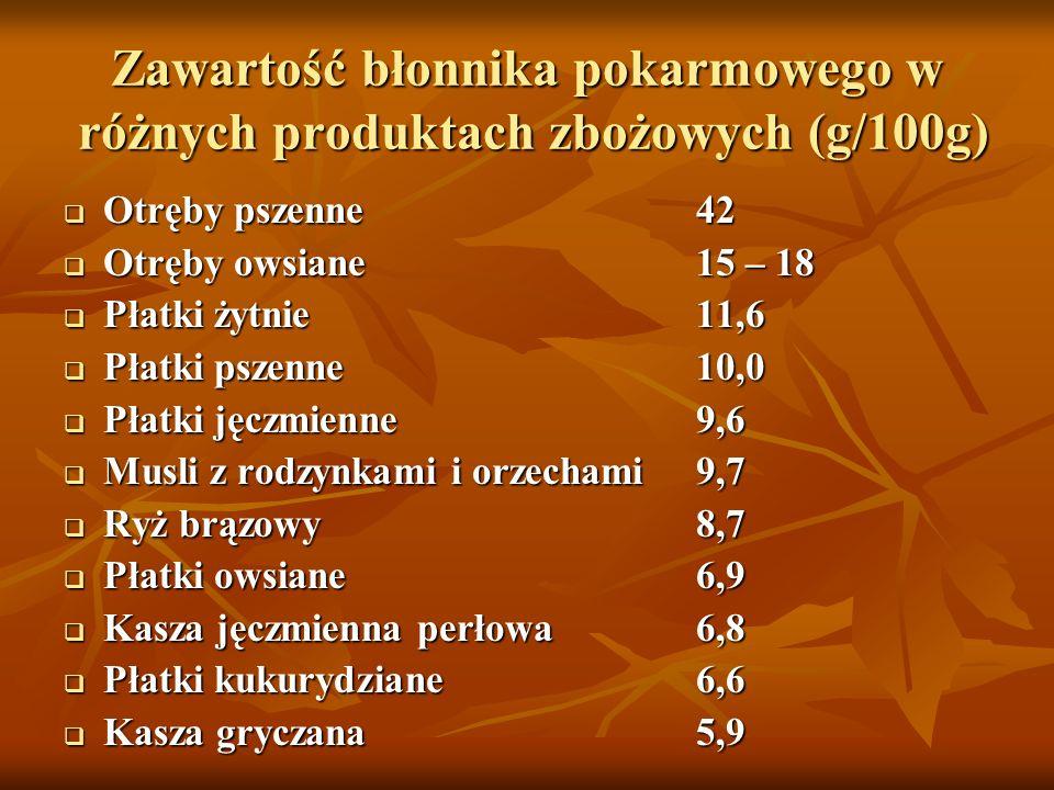 Zawartość błonnika pokarmowego w różnych produktach zbożowych (g/100g)