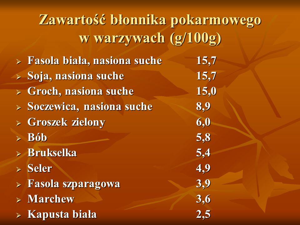 Zawartość błonnika pokarmowego w warzywach (g/100g)