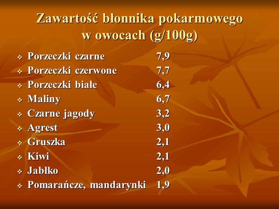 Zawartość błonnika pokarmowego w owocach (g/100g)