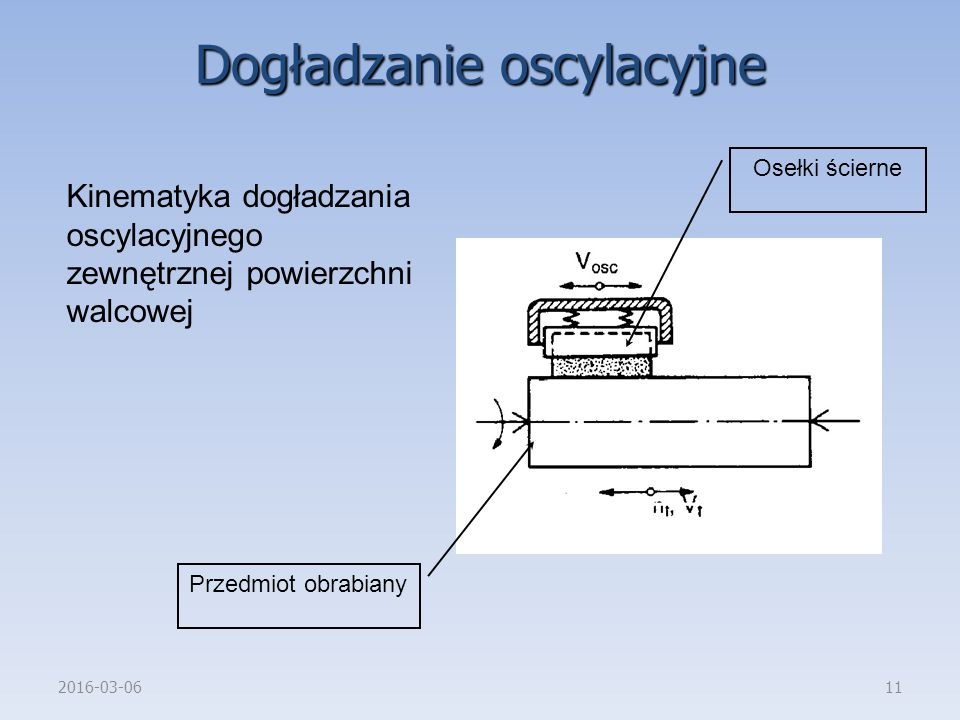 Dogładzanie oscylacyjne