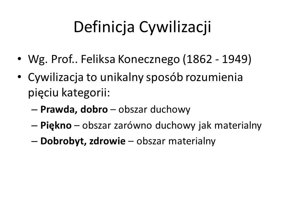 Definicja Cywilizacji