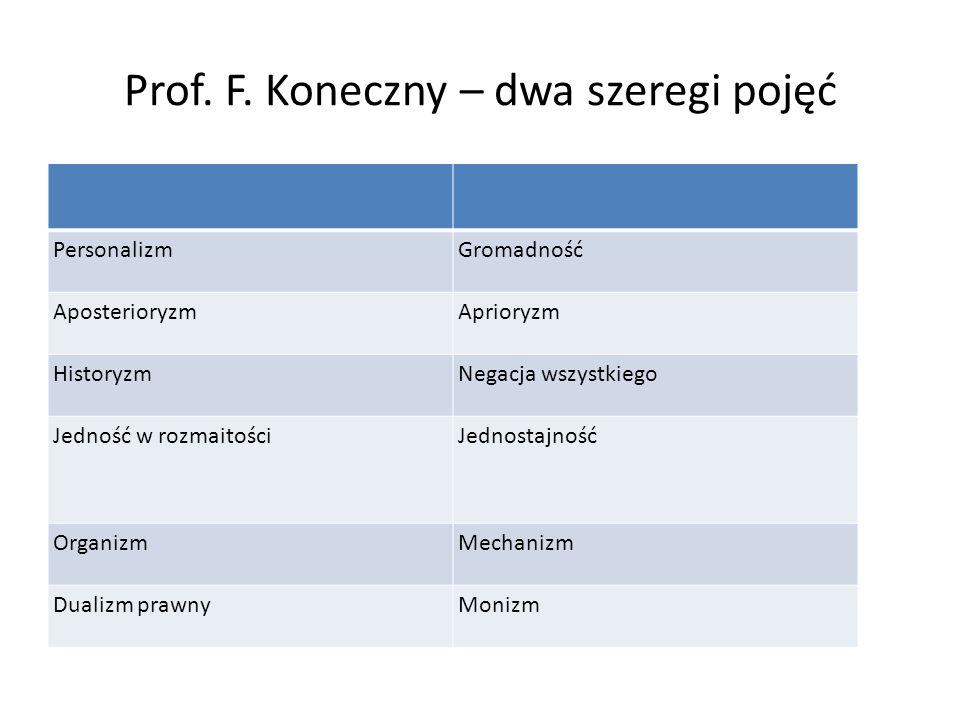 Prof. F. Koneczny – dwa szeregi pojęć