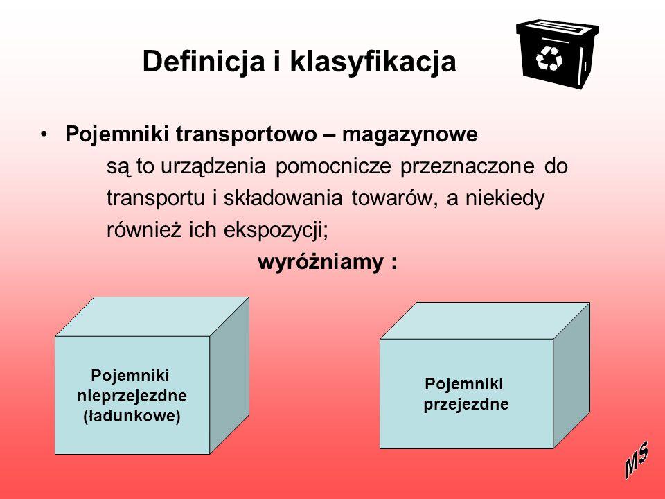 Definicja i klasyfikacja