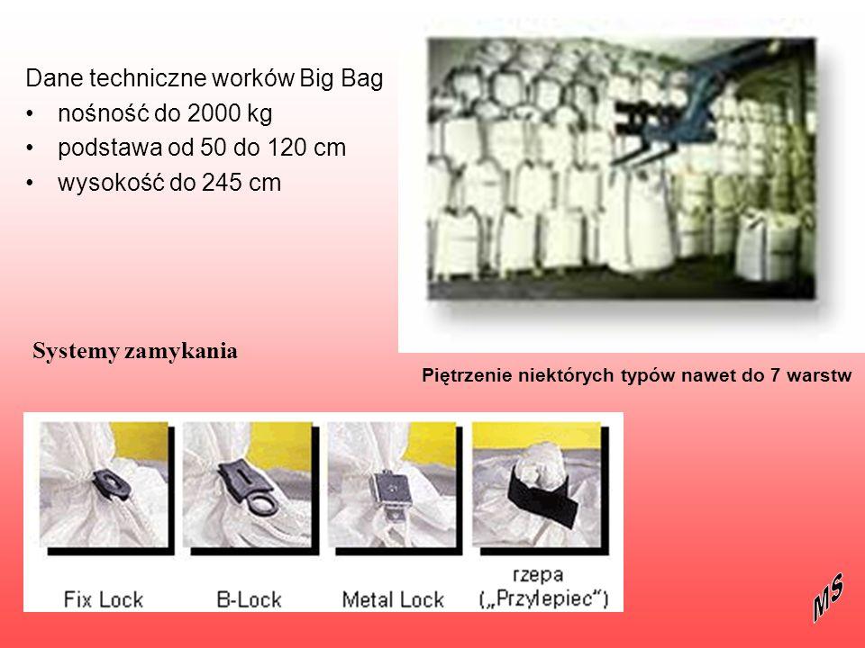 Dane techniczne worków Big Bag nośność do 2000 kg