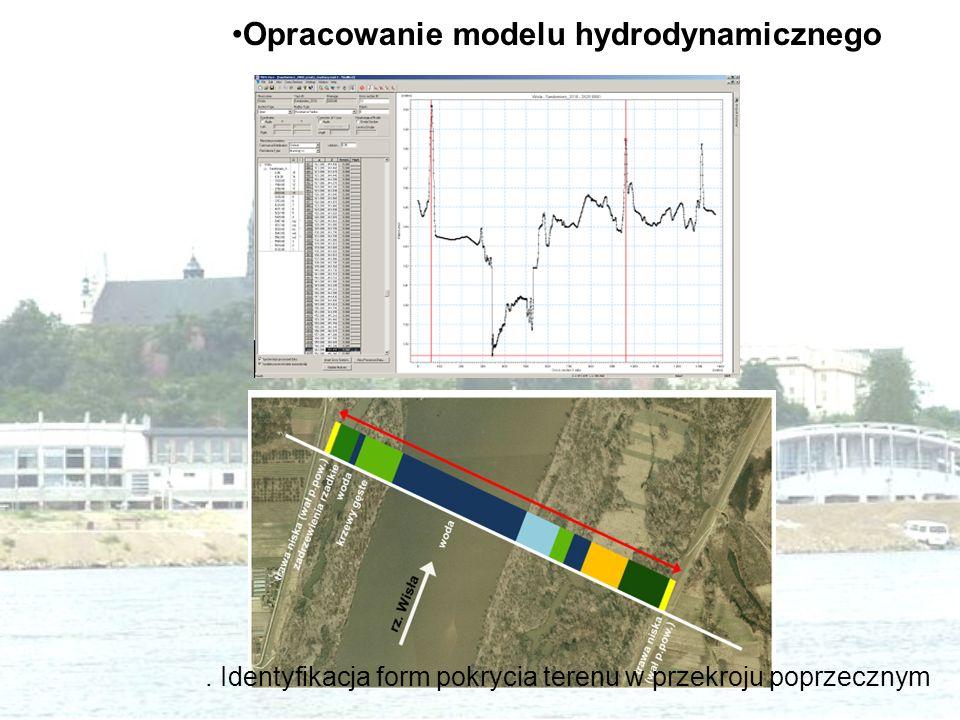 Opracowanie modelu hydrodynamicznego