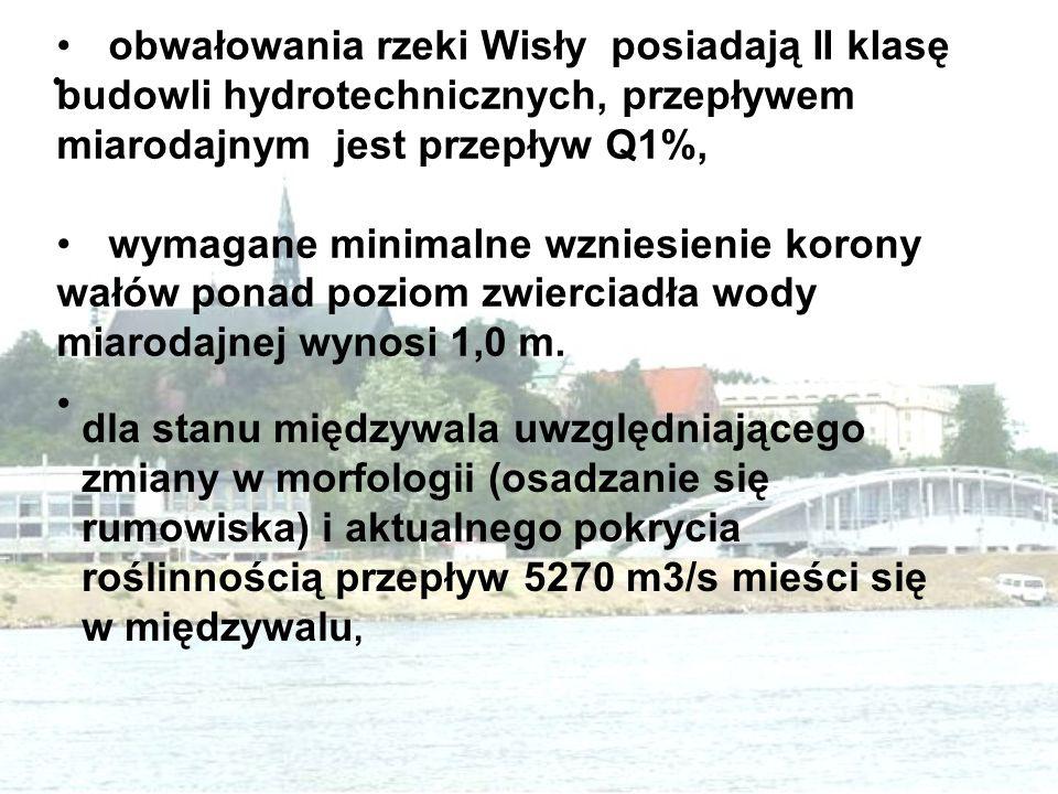 obwałowania rzeki Wisły posiadają II klasę budowli hydrotechnicznych, przepływem miarodajnym jest przepływ Q1%,