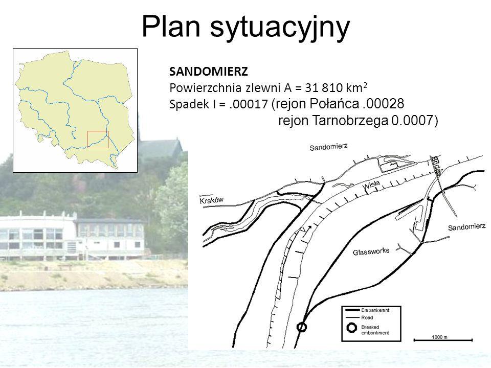 Plan sytuacyjny SANDOMIERZ Powierzchnia zlewni A = 31 810 km2