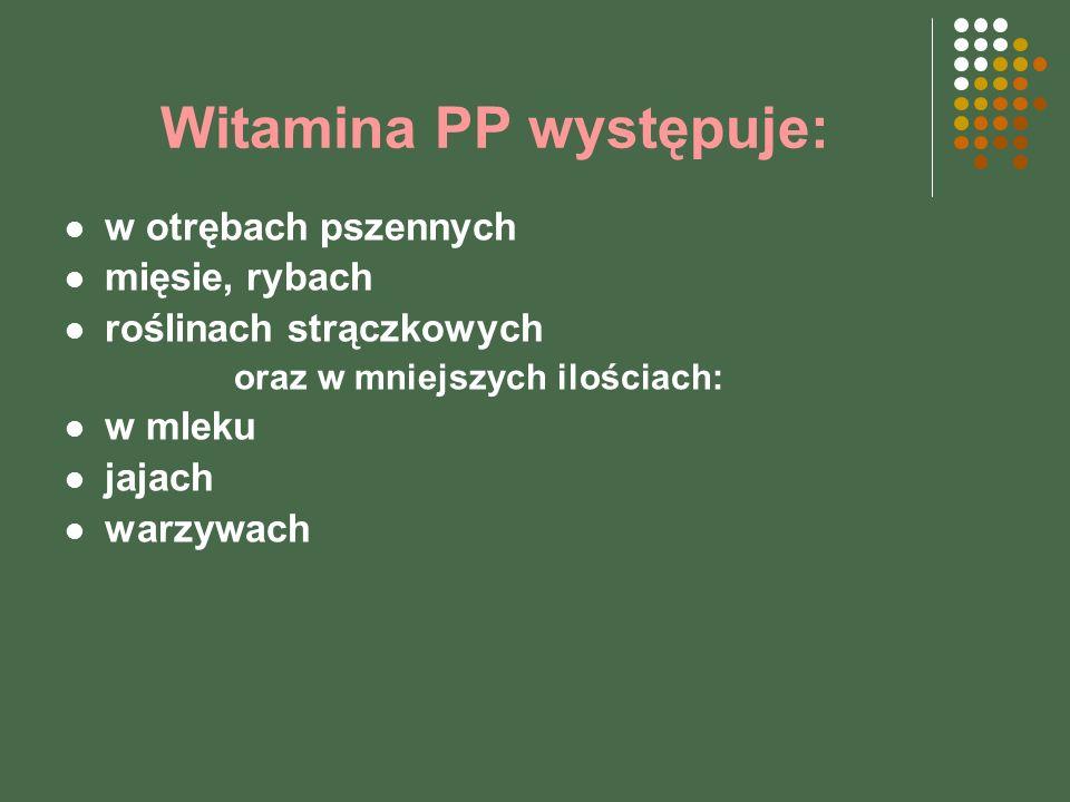 Witamina PP występuje: