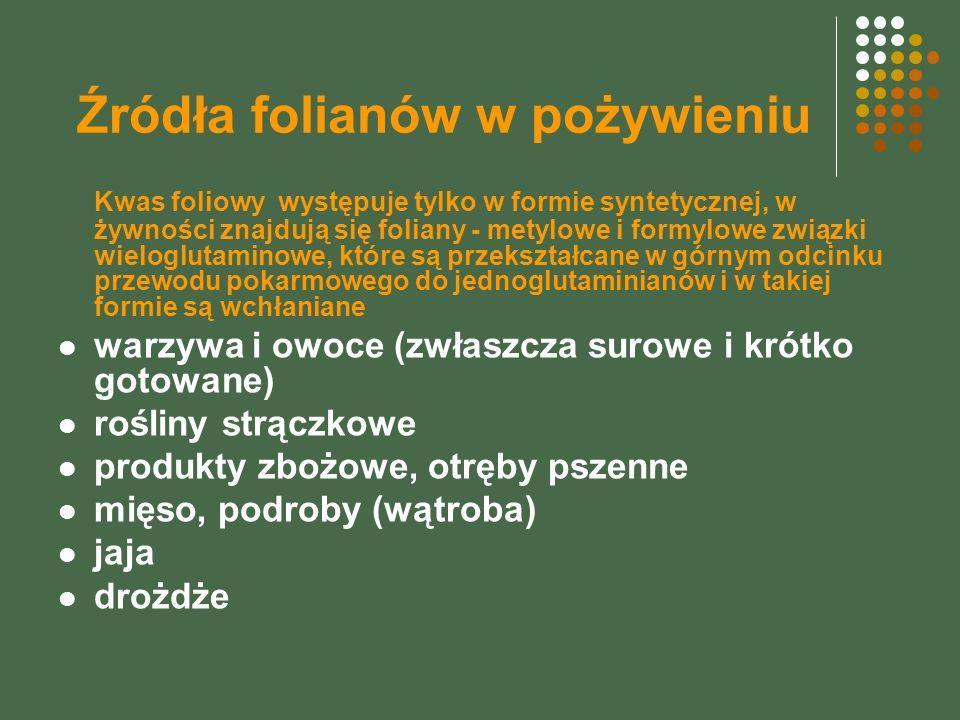 Źródła folianów w pożywieniu