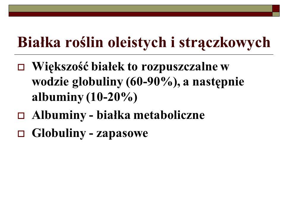 Białka roślin oleistych i strączkowych