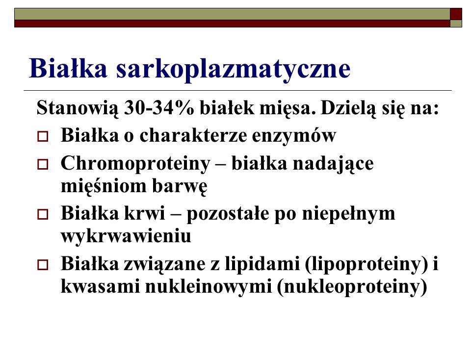 Białka sarkoplazmatyczne