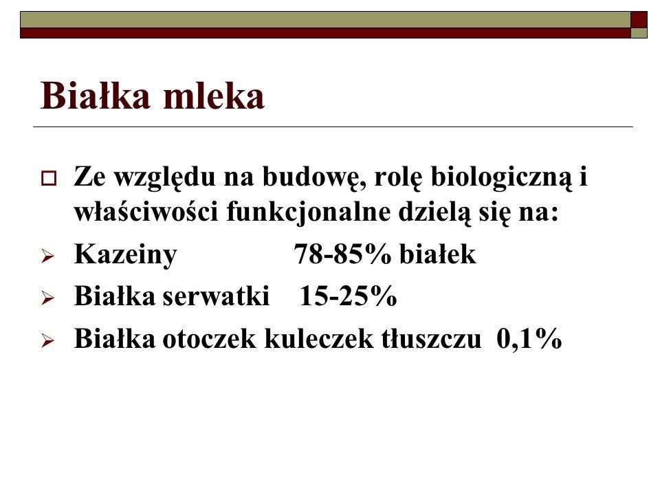 Białka mleka Ze względu na budowę, rolę biologiczną i właściwości funkcjonalne dzielą się na: Kazeiny 78-85% białek.
