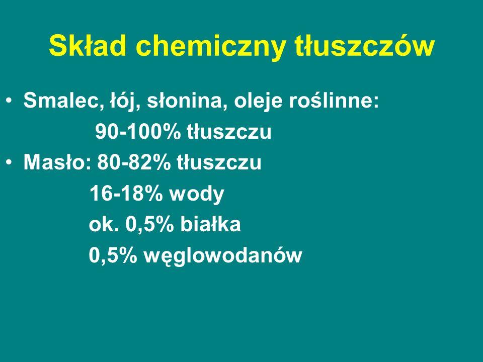 Skład chemiczny tłuszczów