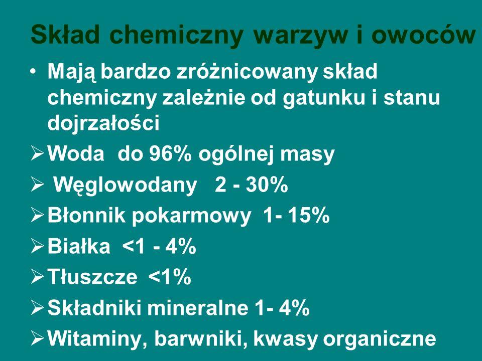 Skład chemiczny warzyw i owoców