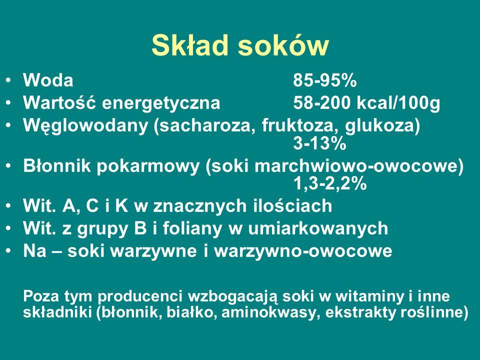 Skład soków Woda 85-95% Wartość energetyczna 58-200 kcal/100g