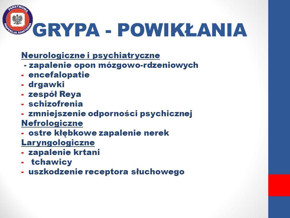 GRYPA - POWIKŁANIA Neurologiczne i psychiatryczne