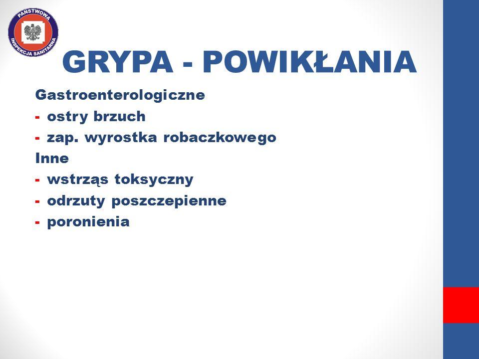 GRYPA - POWIKŁANIA Gastroenterologiczne ostry brzuch