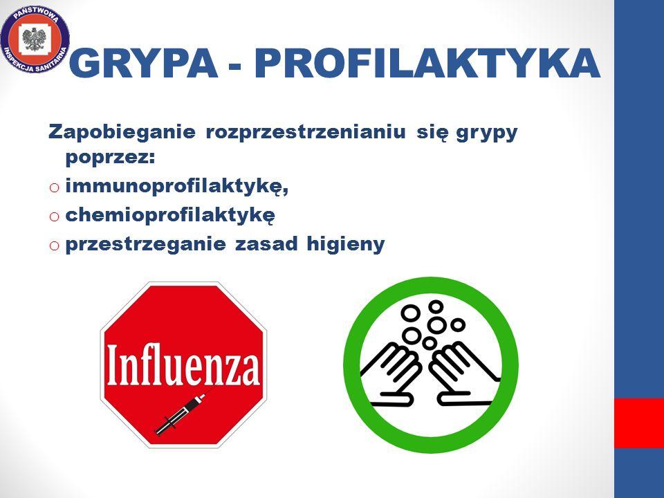 GRYPA - PROFILAKTYKA Zapobieganie rozprzestrzenianiu się grypy poprzez: immunoprofilaktykę, chemioprofilaktykę.