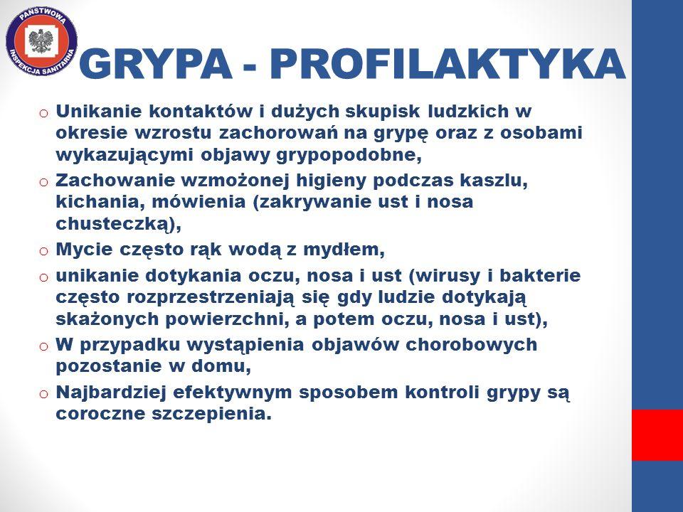 GRYPA - PROFILAKTYKA