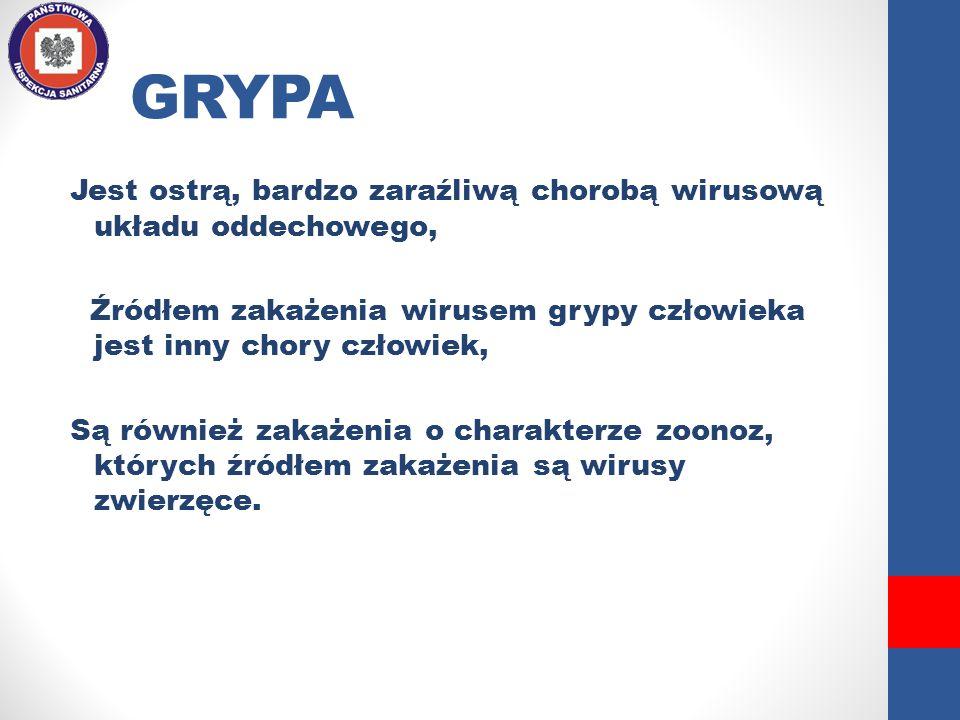 GRYPA Jest ostrą, bardzo zaraźliwą chorobą wirusową układu oddechowego, Źródłem zakażenia wirusem grypy człowieka jest inny chory człowiek,