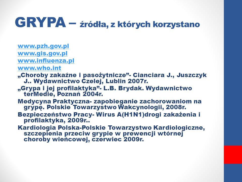 GRYPA – źródła, z których korzystano