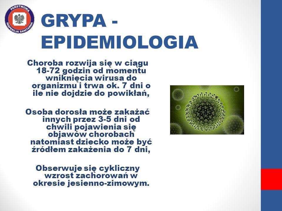Obserwuje się cykliczny wzrost zachorowań w okresie jesienno-zimowym.