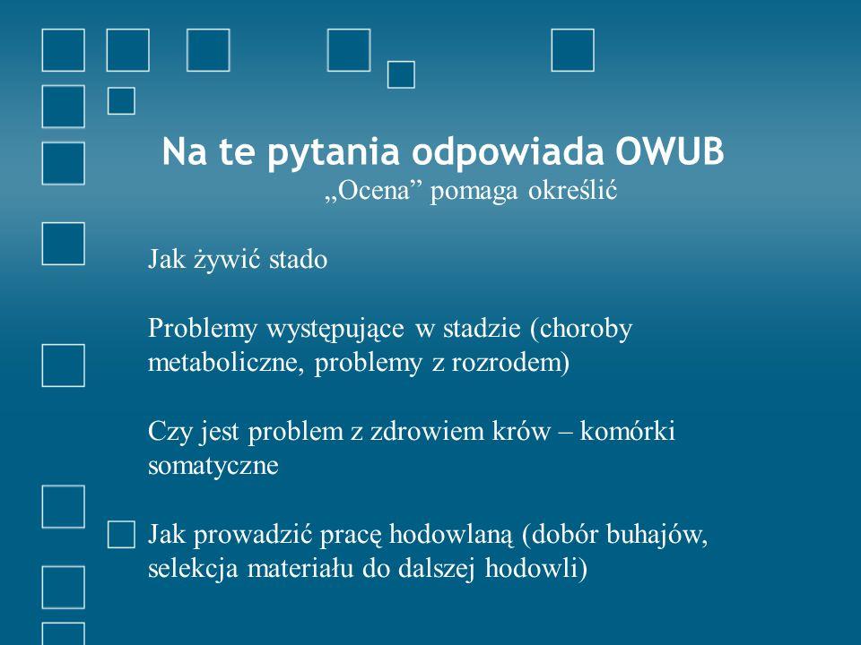 Na te pytania odpowiada OWUB