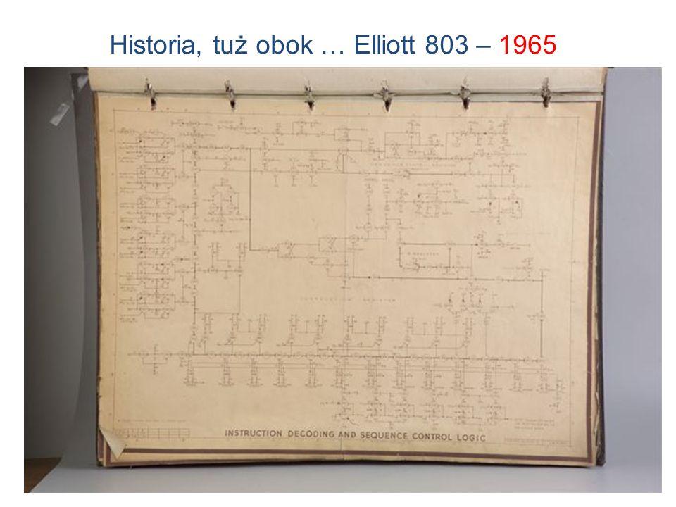 Historia, tuż obok … Elliott 803 – 1965