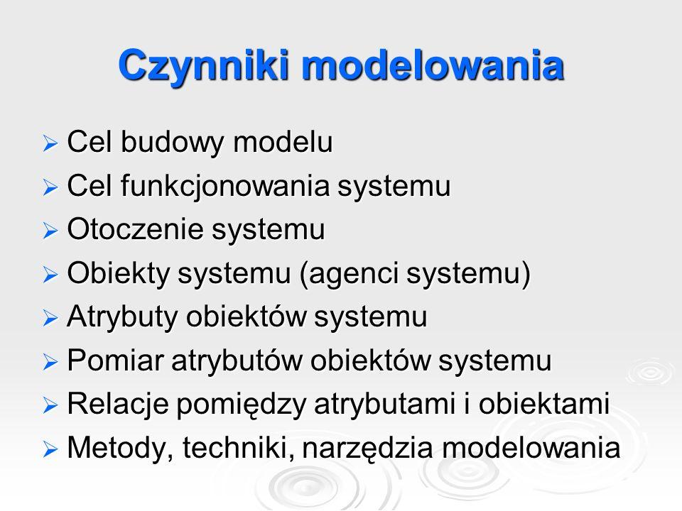 Czynniki modelowania Cel budowy modelu Cel funkcjonowania systemu