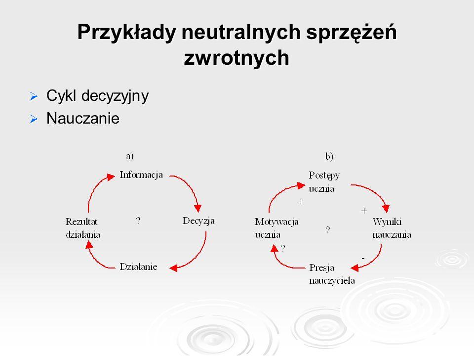 Przykłady neutralnych sprzężeń zwrotnych