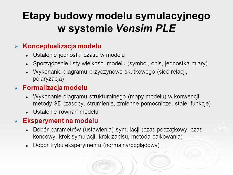 Etapy budowy modelu symulacyjnego w systemie Vensim PLE
