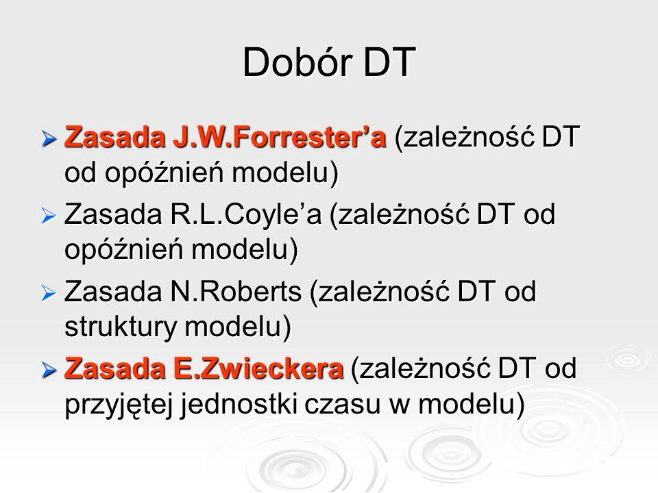 Dobór DT Zasada J.W.Forrester'a (zależność DT od opóźnień modelu)