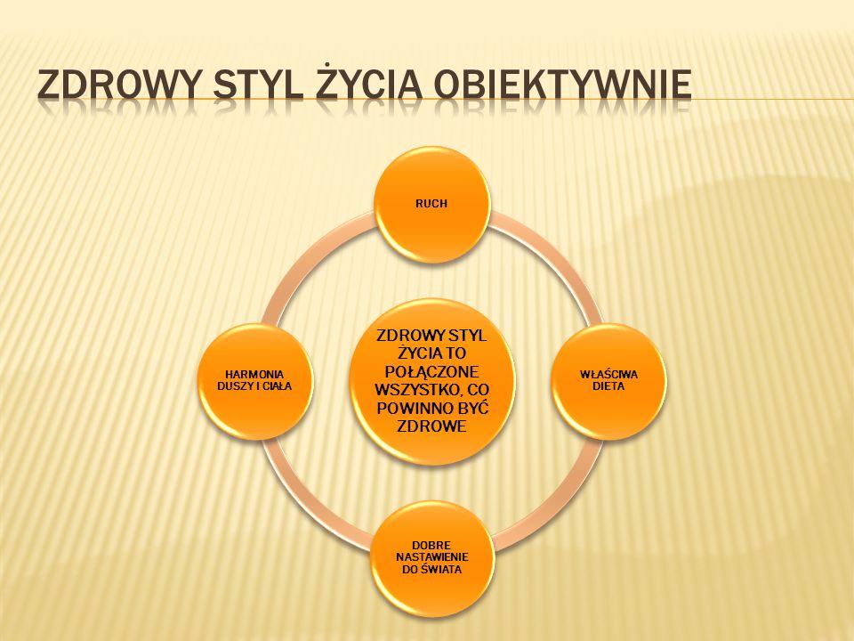 Zdrowy styl życia obiektywnie