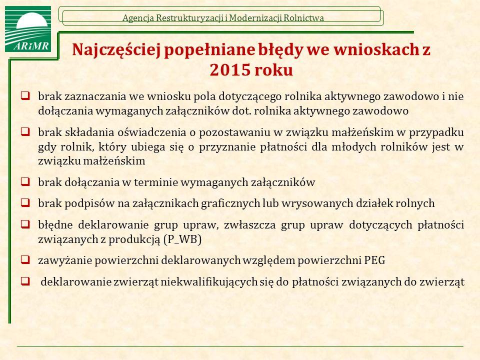 Najczęściej popełniane błędy we wnioskach z 2015 roku