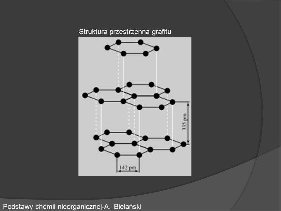 Struktura przestrzenna grafitu