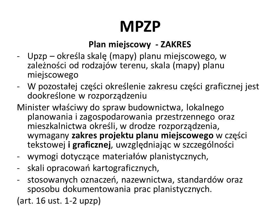 Plan miejscowy - ZAKRES