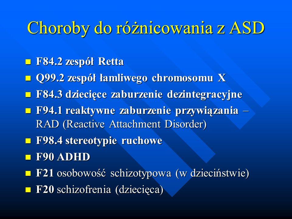 Choroby do różnicowania z ASD
