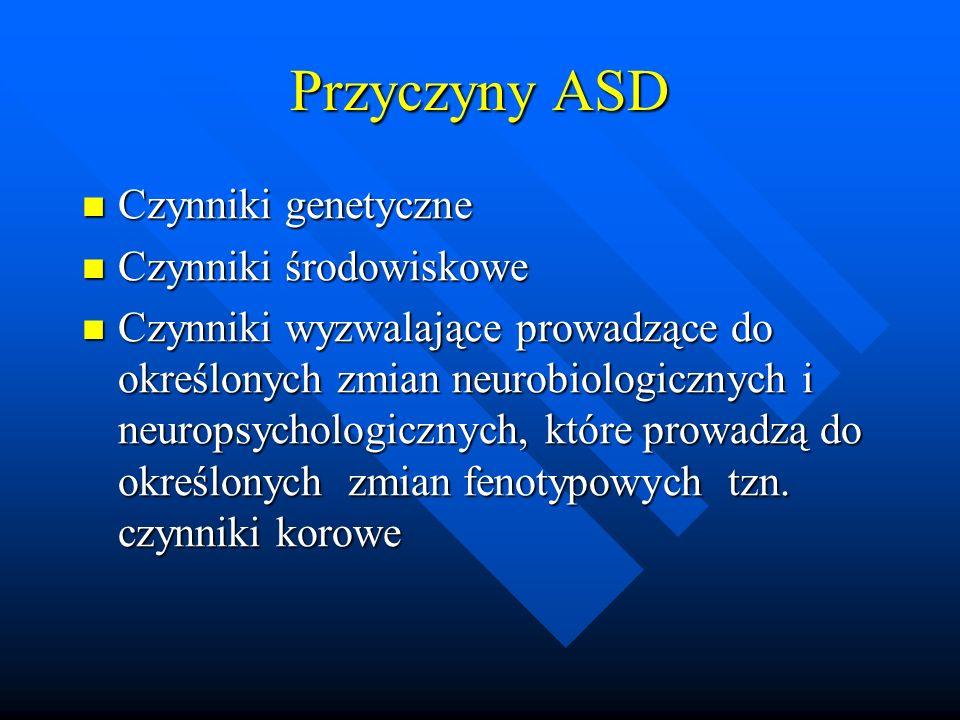 Przyczyny ASD Czynniki genetyczne Czynniki środowiskowe