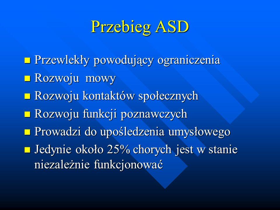 Przebieg ASD Przewlekły powodujący ograniczenia Rozwoju mowy