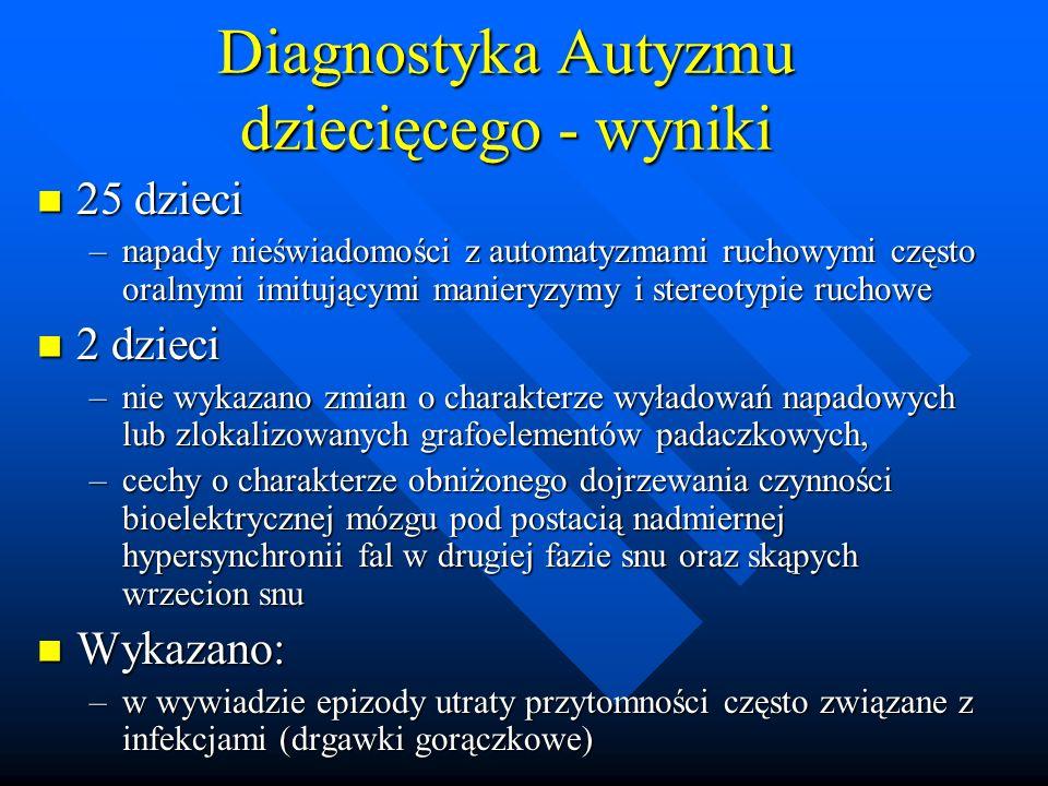 Diagnostyka Autyzmu dziecięcego - wyniki