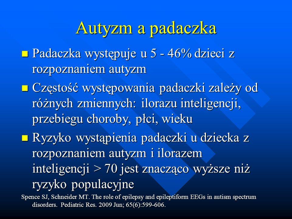 Autyzm a padaczka Padaczka występuje u 5 - 46% dzieci z rozpoznaniem autyzm.