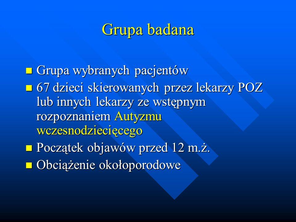 Grupa badana Grupa wybranych pacjentów