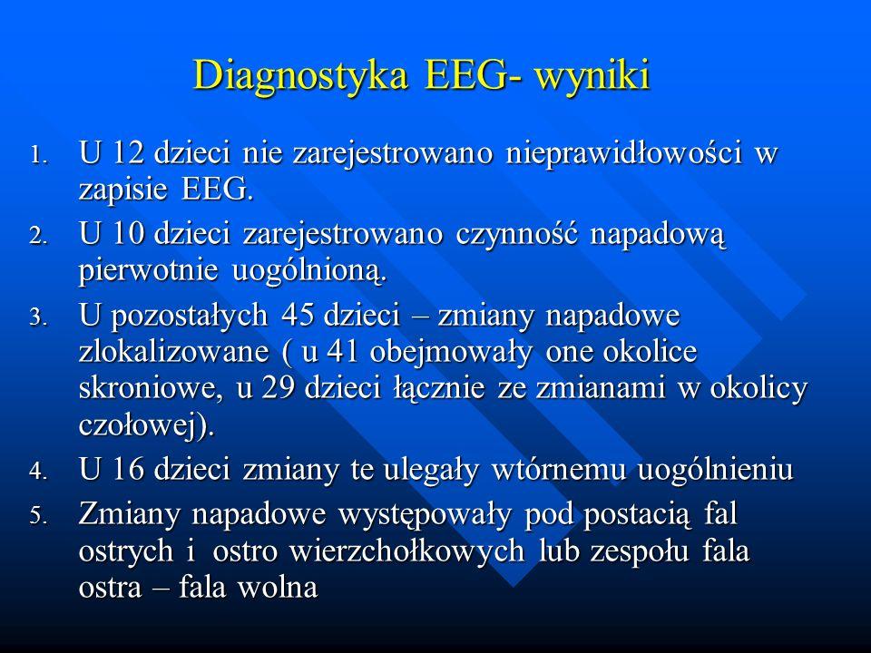 Diagnostyka EEG- wyniki